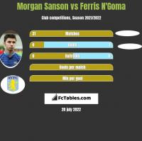Morgan Sanson vs Ferris N'Goma h2h player stats
