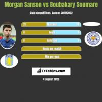 Morgan Sanson vs Boubakary Soumare h2h player stats