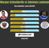 Morgan Schneiderlin vs Ademola Lookman h2h player stats