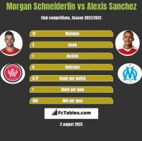 Morgan Schneiderlin vs Alexis Sanchez h2h player stats