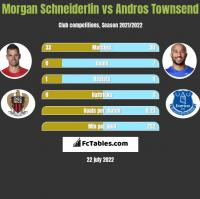Morgan Schneiderlin vs Andros Townsend h2h player stats