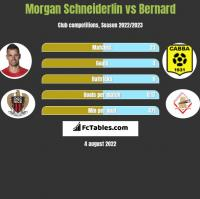 Morgan Schneiderlin vs Bernard h2h player stats