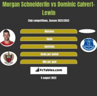 Morgan Schneiderlin vs Dominic Calvert-Lewin h2h player stats