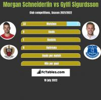 Morgan Schneiderlin vs Gylfi Sigurdsson h2h player stats