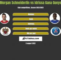 Morgan Schneiderlin vs Idrissa Gana Gueye h2h player stats
