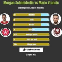 Morgan Schneiderlin vs Mario Vrancic h2h player stats