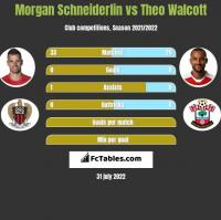 Morgan Schneiderlin vs Theo Walcott h2h player stats