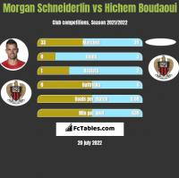 Morgan Schneiderlin vs Hichem Boudaoui h2h player stats