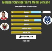 Morgan Schneiderlin vs Mehdi Zerkane h2h player stats