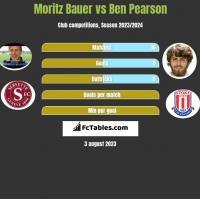 Moritz Bauer vs Ben Pearson h2h player stats