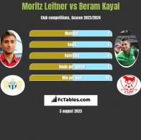 Moritz Leitner vs Beram Kayal h2h player stats