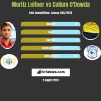 Moritz Leitner vs Callum O'Dowda h2h player stats