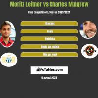 Moritz Leitner vs Charles Mulgrew h2h player stats