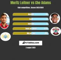 Moritz Leitner vs Che Adams h2h player stats