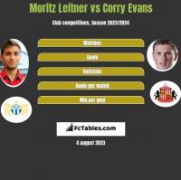 Moritz Leitner vs Corry Evans h2h player stats