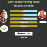 Moritz Leitner vs Craig Noone h2h player stats