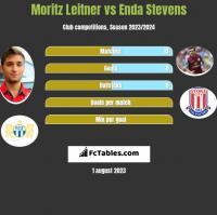 Moritz Leitner vs Enda Stevens h2h player stats