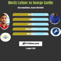 Moritz Leitner vs George Saville h2h player stats