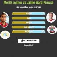Moritz Leitner vs Jamie Ward-Prowse h2h player stats