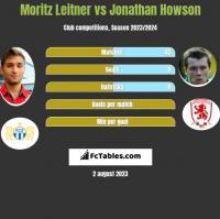 Moritz Leitner vs Jonathan Howson h2h player stats