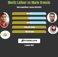 Moritz Leitner vs Mario Vrancic h2h player stats