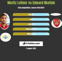 Moritz Leitner vs Edward Nketiah h2h player stats