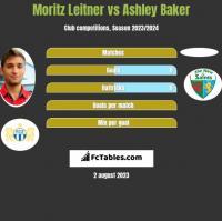 Moritz Leitner vs Ashley Baker h2h player stats