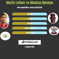 Moritz Leitner vs Moussa Djenepo h2h player stats