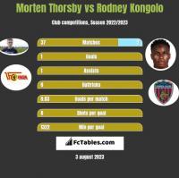 Morten Thorsby vs Rodney Kongolo h2h player stats