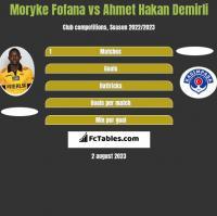 Moryke Fofana vs Ahmet Hakan Demirli h2h player stats