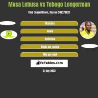 Mosa Lebusa vs Tebogo Lengerman h2h player stats