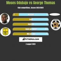 Moses Odubajo vs George Thomas h2h player stats