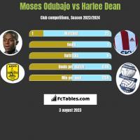 Moses Odubajo vs Harlee Dean h2h player stats