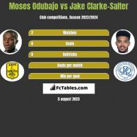 Moses Odubajo vs Jake Clarke-Salter h2h player stats