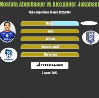 Mostafa Abdellaoue vs Alexander Jakobsen h2h player stats
