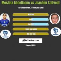 Mostafa Abdellaoue vs Joachim Soltvedt h2h player stats