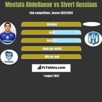 Mostafa Abdellaoue vs Sivert Gussiaas h2h player stats