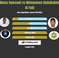 Motaz Hawsawi vs Mohammed Abdulhakim Al Fatil h2h player stats