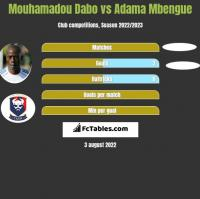 Mouhamadou Dabo vs Adama Mbengue h2h player stats