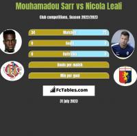 Mouhamadou Sarr vs Nicola Leali h2h player stats