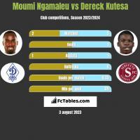 Moumi Ngamaleu vs Dereck Kutesa h2h player stats