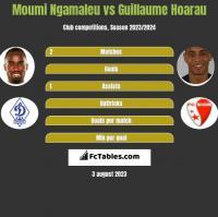 Moumi Ngamaleu vs Guillaume Hoarau h2h player stats