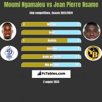 Moumi Ngamaleu vs Jean Pierre Nsame h2h player stats