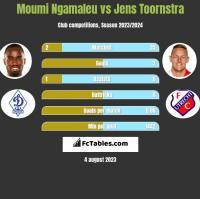Moumi Ngamaleu vs Jens Toornstra h2h player stats