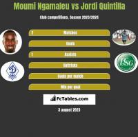 Moumi Ngamaleu vs Jordi Quintilla h2h player stats