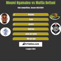 Moumi Ngamaleu vs Mattia Bottani h2h player stats