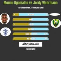 Moumi Ngamaleu vs Jordy Wehrmann h2h player stats