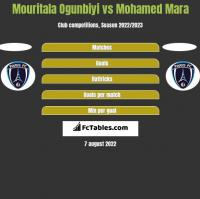 Mouritala Ogunbiyi vs Mohamed Mara h2h player stats