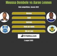 Moussa Dembele vs Aaron Lennon h2h player stats