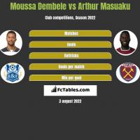 Moussa Dembele vs Arthur Masuaku h2h player stats